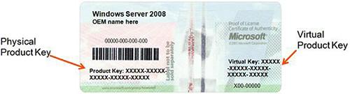 Windows Server® 2003 R2の利用方法